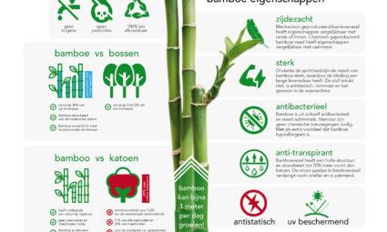 Wat zijn de voordelen van bamboo kleding?